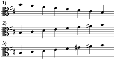 B Natural Minor Scale Tenor Clef A Question Of Scale