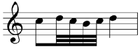 Turn (between notes) pattern