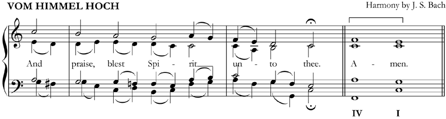 This harmonisation of 'VOM HIMMEL HOCH' by J.S. Bach ends with a plagal cadence on the word 'Amen'