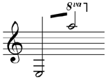 The range of the clarinet