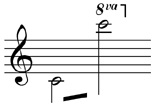 The range of the flute