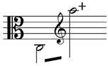 The range of the viola
