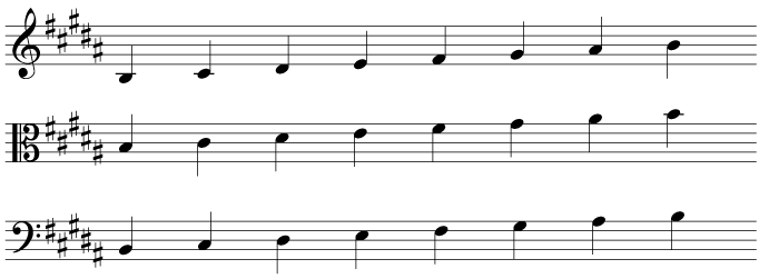 The key signature and scale of B major in treble, alto, and bass clefs