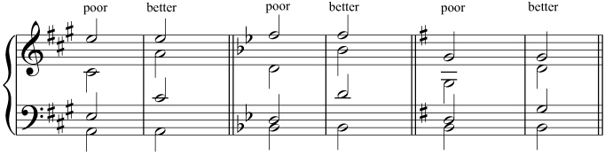 Given the same soprano and bass, some well-spaced and poorly-spaced chords