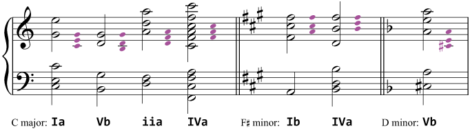 A selection of chords and their equivalent triads