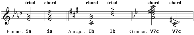 A selection of chords that are not triads, and some chords that are triads