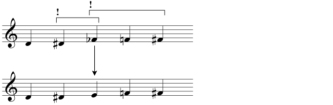 There must be at least one note per space or line, but not more than two