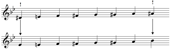 Minimise the use of accidentals - use the key signature where possibl