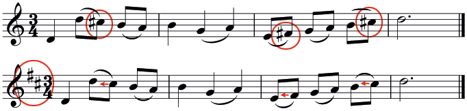 Music using the D major scale (top), and with the D major key signature (bottom)
