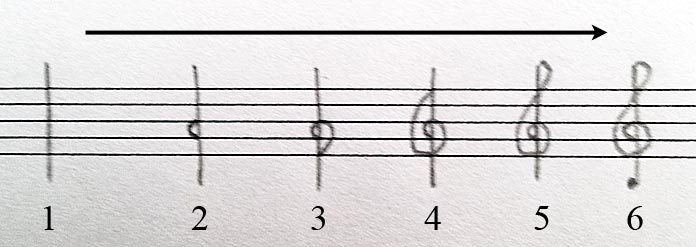 Steps for drawing a treble clef