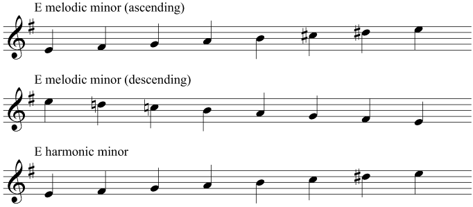 E melodic and harmonic minor scales