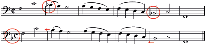 Music using the F major scale (top), and with the F major key signature (bottom)