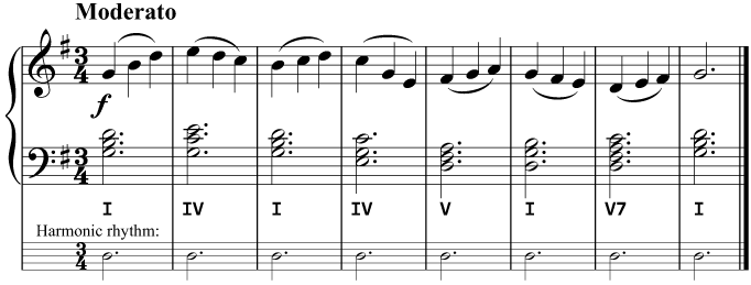 A simple example showing the difference between melodic and harmonic rhythm