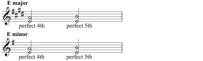 4ths and 5ths in E major and E minor