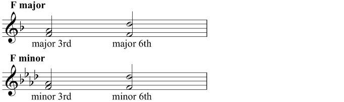 3rds and 6ths in F major and F minor