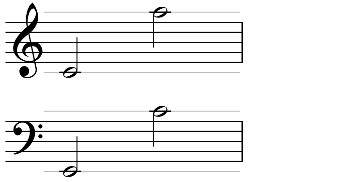 Imaginary extra stave lines, and the sections we use for ledger lines