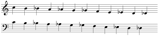 The notation of flats