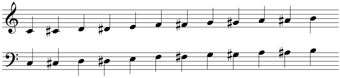 The notation of sharps