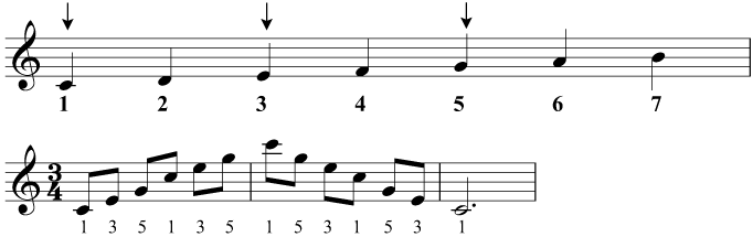 Creating an arpeggio from the major scale in C major