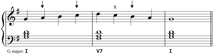 The indicated non-harmonic notes are passing notes