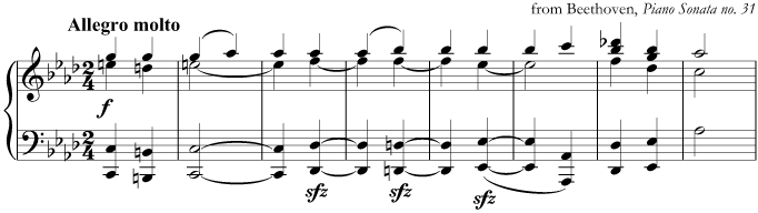 Syncopation in Beethoven's 'Piano Sonata no. 31'
