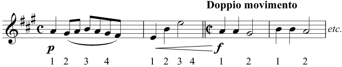 The tempo doubles at the double bar while the beats remain constant