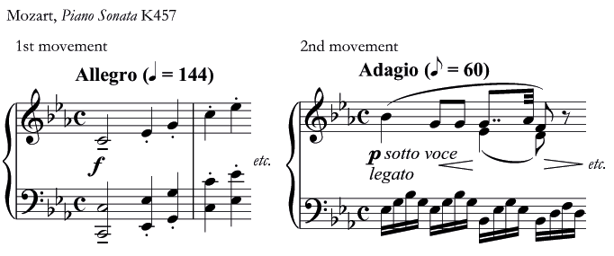 The two Mozart movements with suitable metronome markings