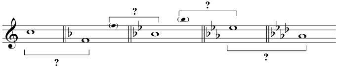 The tonic notes of each key created by adding flats