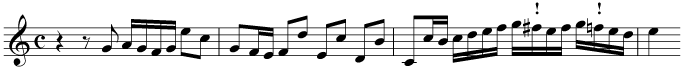 Did you transpose the double sharp correctly?