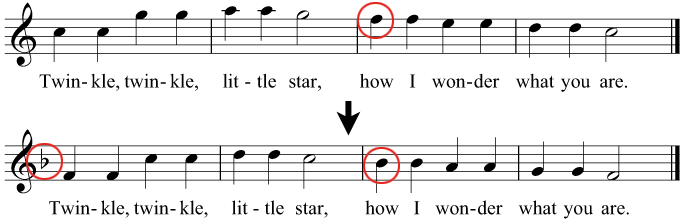 This music looks quite high to sing, so we'll transpose it down by a perfect fifth to make it easier