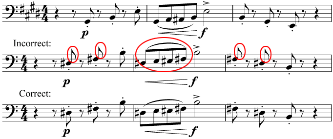 Transpose the music up by a perfect fifth. Do not use a key signature but remember to put in all necessary sharp, flat or natural signs.