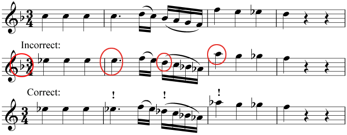 Transpose the music up by a minor third. Do not use a key signature but remember to put in all necessary sharp, flat or natural signs.