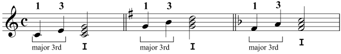 Major thirds in the triads of I in C major, G major, and F major