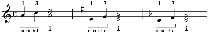 Major thirds in the triads of I in A minor, E minor, and D minor